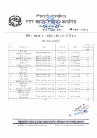विभिन्न वडाहरुमा स्थापित क्वारेन्टाईनको विवरण ।